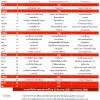 รายการอาหารสายฝนปิ่นโต เดือนธันวาคม 2557