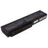 Battery ASUS LAMBORGHINI VX5,X55,X57,X64,Pro62,Pro64 ราคาประหยัด