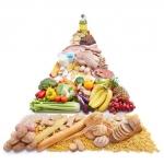 อาหารหลัก เพื่อการตัดสินใจบริโภค