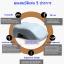 หมอนงีบหลับอเนกประสงค์ เมมโมรี่โฟม (PL-004) หมอนงีบหลับอเนกประสงค์ เมมโมรี่โฟม ปลอกผ้ากำมะหยี่ ใช้สำหรับงีบหลับ หรือเป็นหมอนพิง thumbnail 5