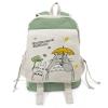 Preorder กระเป๋าเป้ Totoro