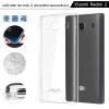 เคส Xiaomi Redmi 2 เคสใส Imak Crystal Case II (Air Case II) แบบเพิ่มประสิทธิภาพลดรอยขีดข่วน