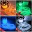 ไฟสายยาง(ท่อกลม) LED 100 m สีขาว thumbnail 45