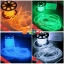 ไฟสายยาง(ท่อกลม) LED 100 m สีขาว thumbnail 59