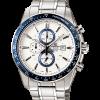 นาฬิกา คาสิโอ Casio Edifice Chronograph รุ่น EF-547D-7A2VDF สินค้าใหม่ ของแท้ ราคาถูก พร้อมใบรับประกัน