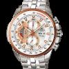 นาฬิกา คาสิโอ Casio Edifice Chronograph รุ่น EF-558D-7AV สินค้าใหม่ ของแท้ ราคาถูก พร้อมใบรับประกัน