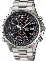 นาฬิกา คาสิโอ Casio Edifice Chronograph รุ่น EF-527D-1AV สินค้าใหม่ ของแท้ ราคาถูก พร้อมใบรับประกัน