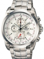 นาฬิกา คาสิโอ Casio Edifice Chronograph รุ่น EF-524D-7AV สินค้าใหม่ ของแท้ ราคาถูก พร้อมใบรับประกัน