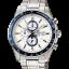 นาฬิกา คาสิโอ Casio Edifice Chronograph รุ่น EF-547D-7A2VDF สินค้าใหม่ ของแท้ ราคาถูก พร้อมใบรับประกัน thumbnail 1