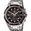นาฬิกา คาสิโอ Casio Edifice Chronograph รุ่น EF-540D-1A5VDF สินค้าใหม่ ของแท้ ราคาถูก พร้อมใบรับประกัน thumbnail 1