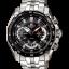 นาฬิกา คาสิโอ Casio Edifice Chronograph รุ่น EF-550D-1AV สินค้าใหม่ ของแท้ ราคาถูก พร้อมใบรับประกัน thumbnail 1