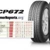 NEXXEN CP672 215/50-17 เส้น 2250 บาท