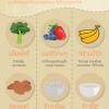 อาหารสำหรับคนท้องผูก