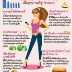 วิธีกินอาหาร 6 ข้อ เพื่อสุขภาพดีรูปร่างสวย