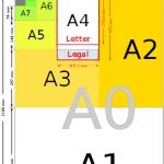 ขนาดลายเสื้อ A4 และ A3 คือขนาดเท่าไหร่?