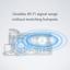 Xiaomi Mi Wi-fi Amplifier - ตัวขยายสัญญาณ Wi-fi thumbnail 11