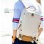 Kling/EXIT Premium Back pack(กระเป๋าเป้ สะพายหลัง) BA048 สีน้ำตาล พร้อมส่ง thumbnail 5