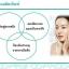 kristine ko-kool kiyoi acne adviser serum (ซีรัมขจัดปัญหาสิว) thumbnail 2