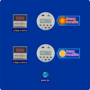กล่องคอนโทรลผักไฮโดรฯโปรนิคส์ 2 ช่วงเวลา(ส่งฟรี)