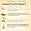 ชาลิต้า CHALiTA Perfect Skin Recovery Cream thumbnail 4
