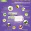 Nathary Chia Seeds White Soap สบู่เนธารี่เชียซีดส์ไวท์ thumbnail 2