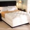 ที่นอนโรงแรม 5 ดาว Pocket Spring รุ่น Hi-end